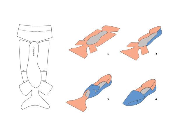 MujerCalza De Hacer Arte Zapatos Como kXuiPZ